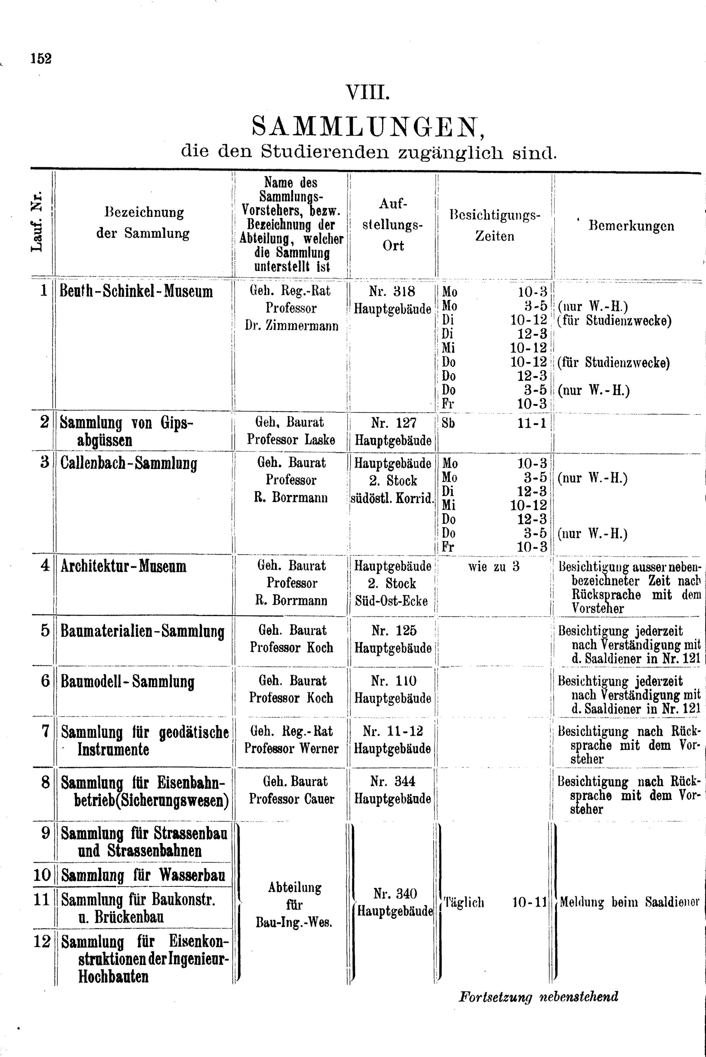 Erste Seite der Übersicht der Sammlungen der TH Berlin im SoSe 1913/1914